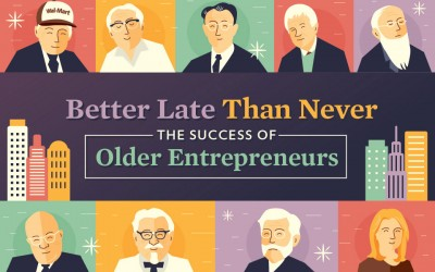 Success of Older Entrepreneurs